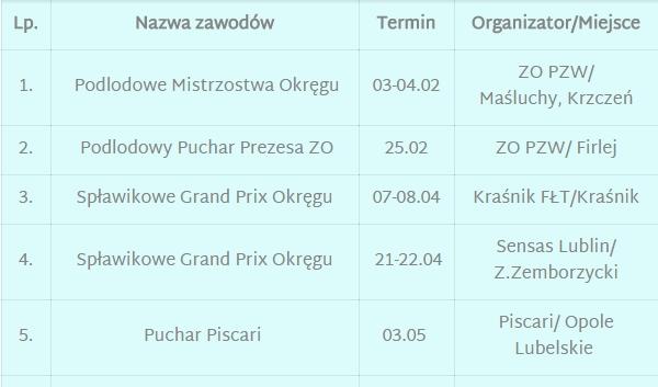 terminarz zawodów PZW Lublin